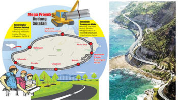South Bali Ring Road Project Proposed to Break Up Bukit Peninsula